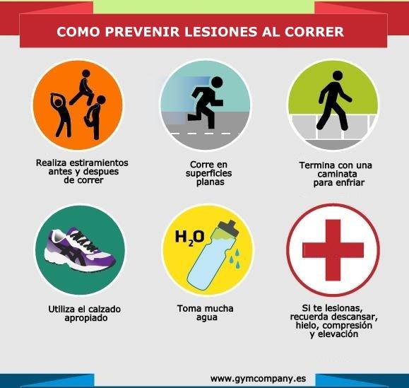 infografia evitar y prevenir lesiones por correr