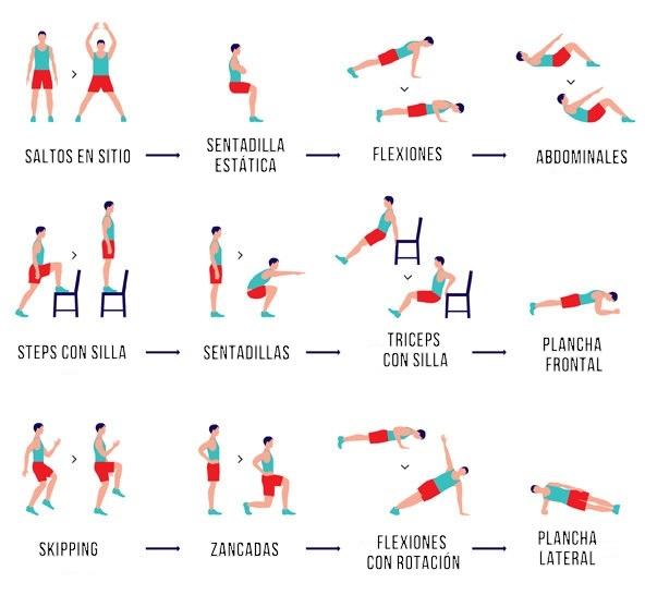 STEPS Regimen de ejercicio de 7 minutos