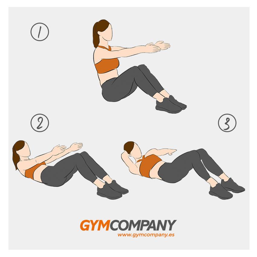 abdominal con tornsión